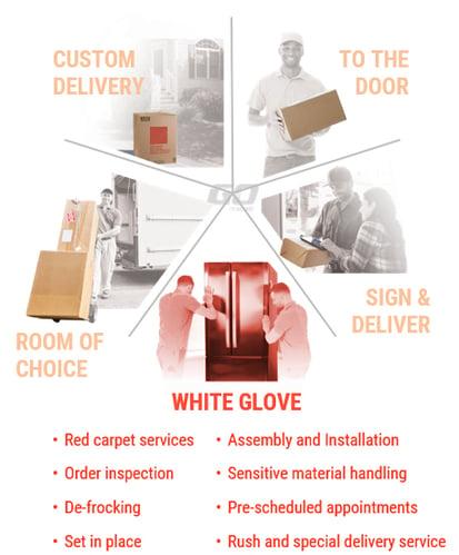 White Glove_Services