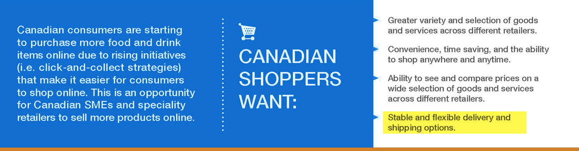 e-commerce_trends_canada2-excerpt1