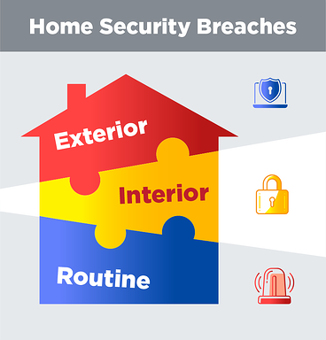 home-security-breaches