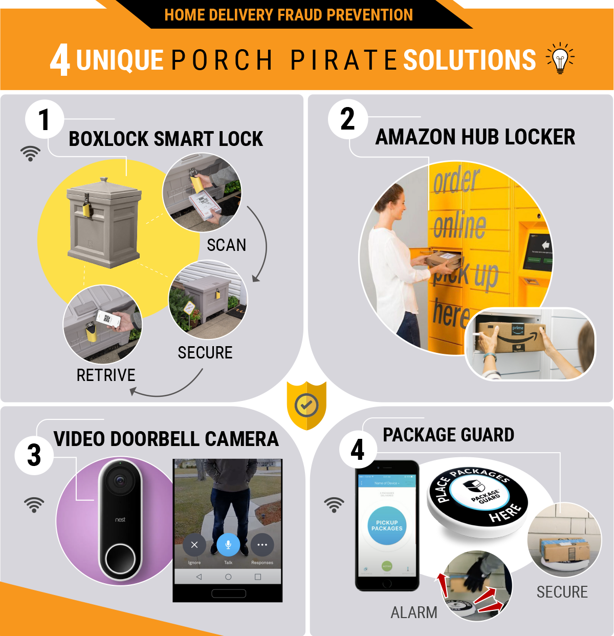 infographic-Porch-pirate-2